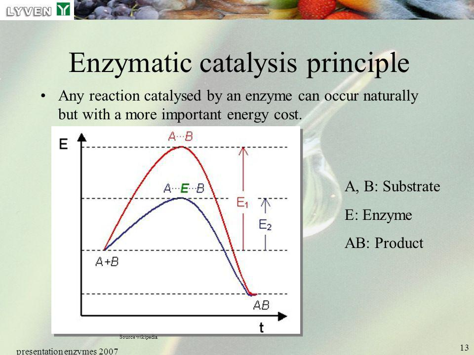presentation enzymes 2007 13 Enzymatic catalysis principle Any reaction catalysed by an enzyme can occur naturally but with a more important energy co