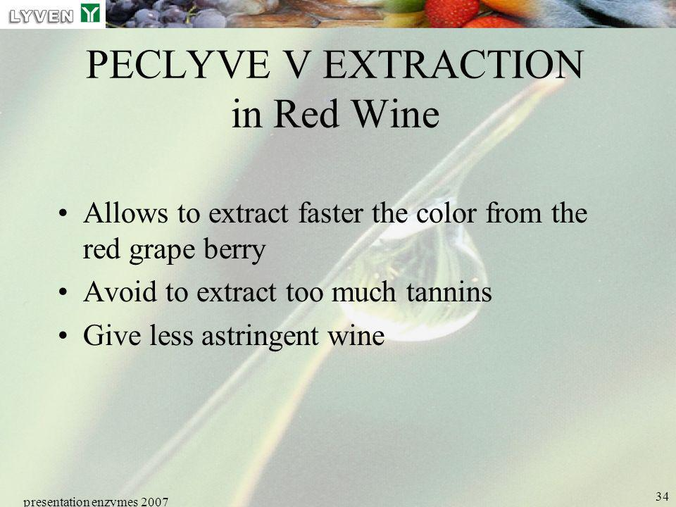 presentation enzymes 2007 34 PECLYVE V EXTRACTION in Red Wine Allows to extract faster the color from the red grape berry Avoid to extract too much ta