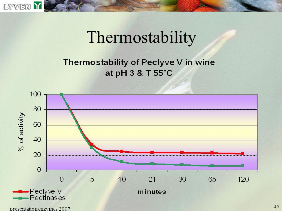 presentation enzymes 2007 45 Thermostability