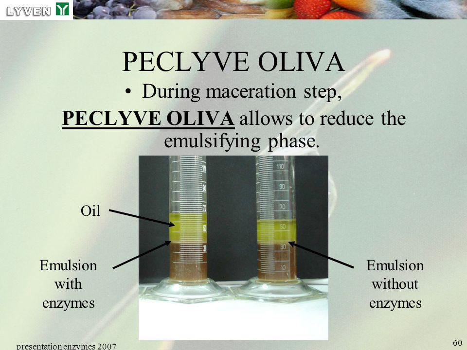 presentation enzymes 2007 60 PECLYVE OLIVA During maceration step, PECLYVE OLIVA allows to reduce the emulsifying phase. Emulsion with enzymes Emulsio