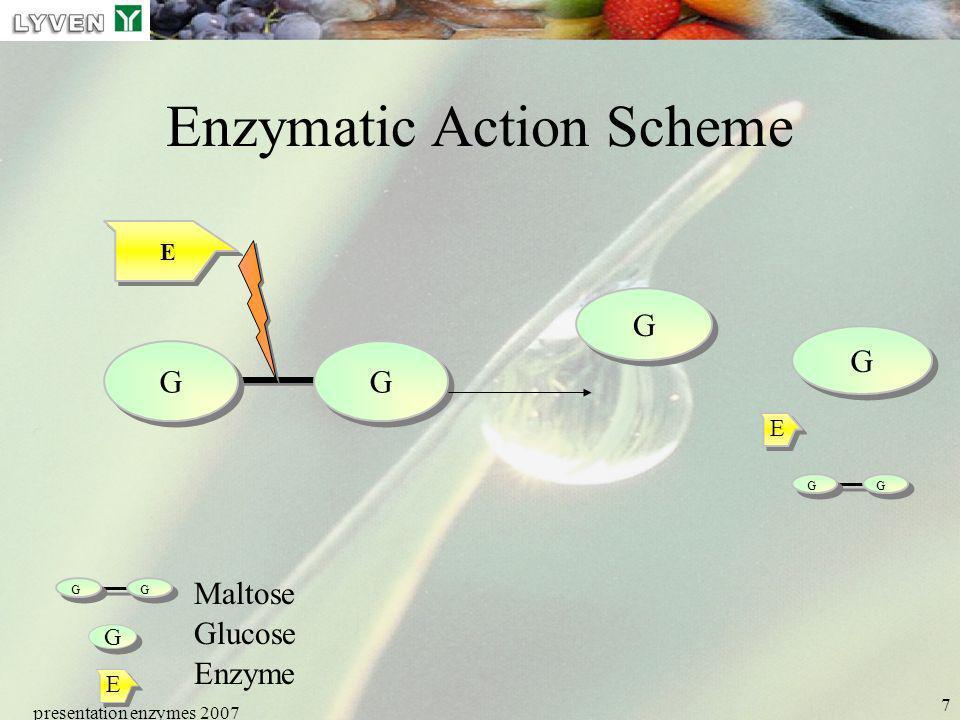 presentation enzymes 2007 7 Enzymatic Action Scheme G G G G G G G G E E G G E Maltose Glucose Enzyme GG GG