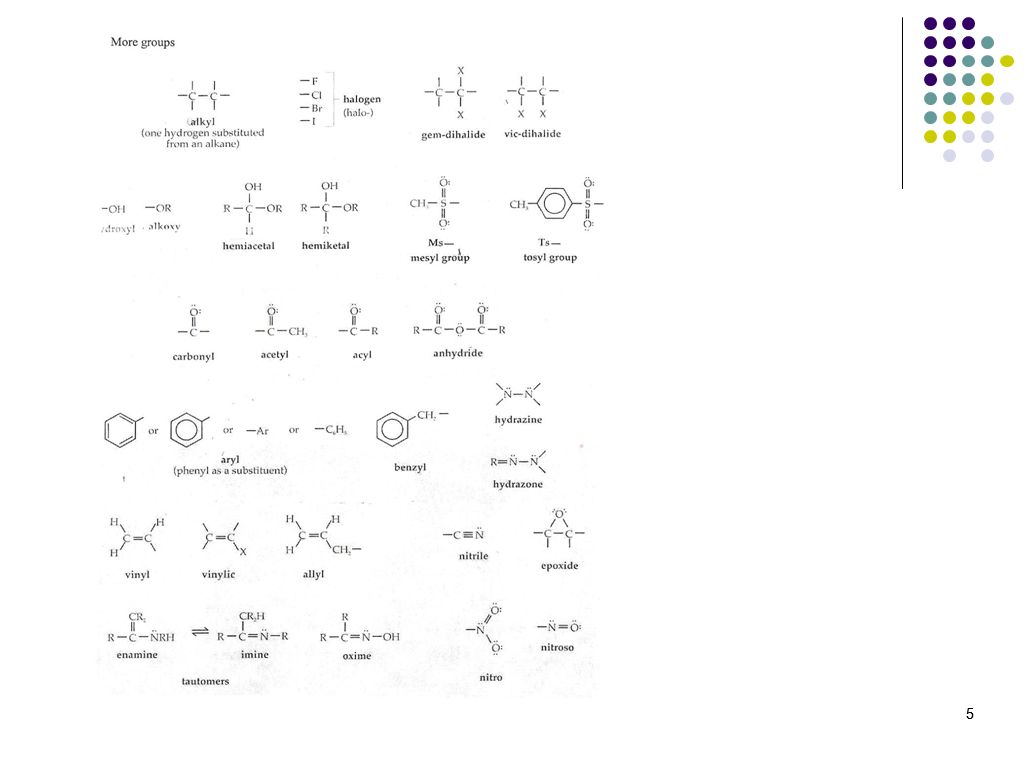106 Amines-major reactions Amines are basic and fairly nucleophilic Amide formation: proteins 106