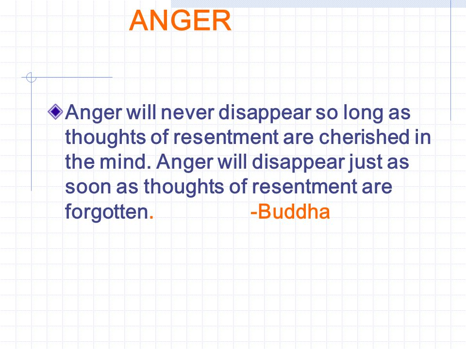 ANGER Anger will never disappear so long as thoughts of resentment are cherished in the mind.