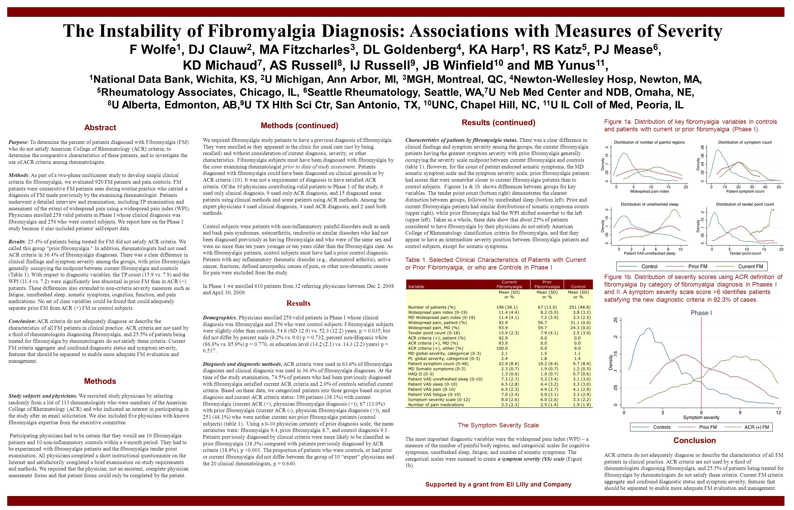 The Instability of Fibromyalgia Diagnosis: Associations with Measures of Severity F Wolfe 1, DJ Clauw 2, MA Fitzcharles 3, DL Goldenberg 4, KA Harp 1,