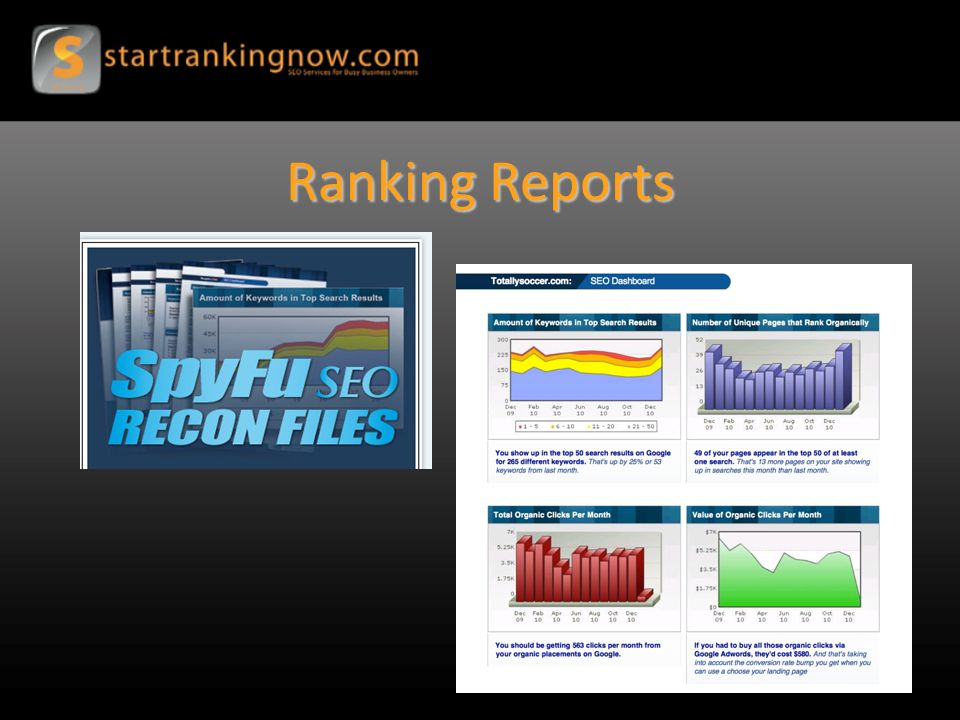 Ranking Reports