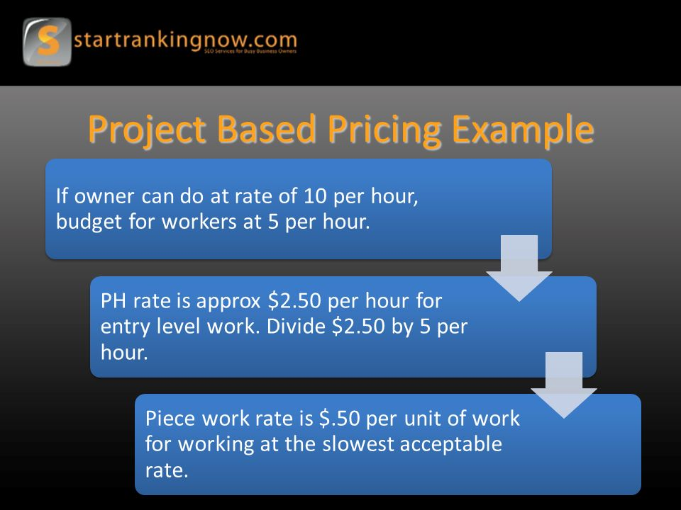Project Based Pricing Example If owner can do at rate of 10 per hour, budget for workers at 5 per hour.