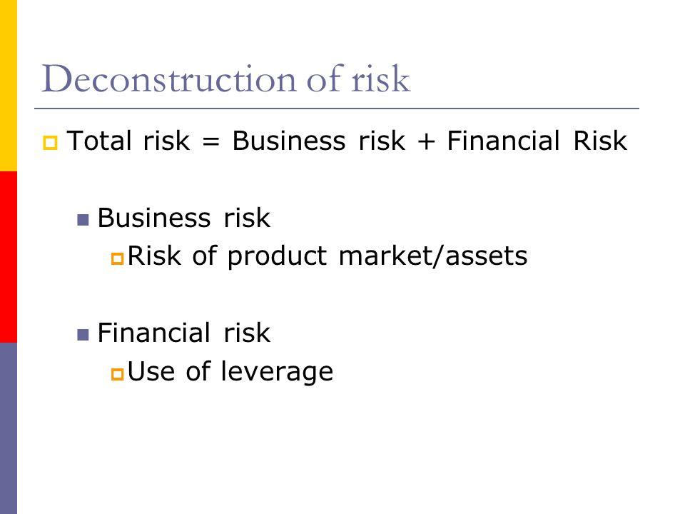 Deconstruction of risk Total risk = Business risk + Financial Risk Business risk Risk of product market/assets Financial risk Use of leverage