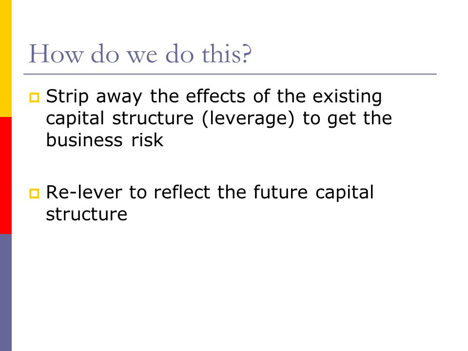 How do we do this? Strip away the effects of the existing capital structure (leverage) to get the business risk Re-lever to reflect the future capital