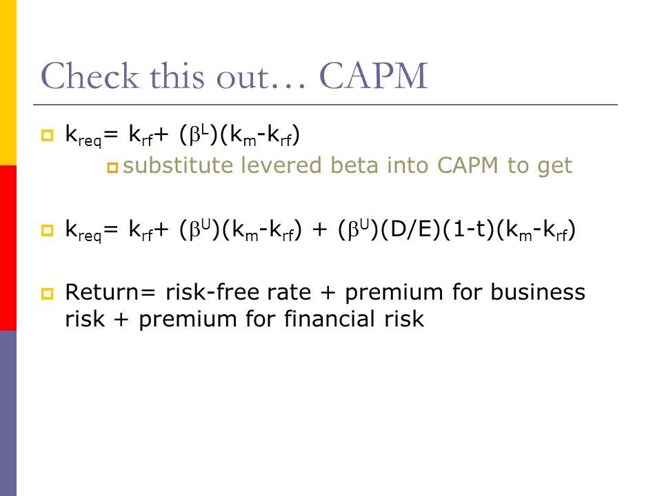 Check this out… CAPM k req = k rf + ( L )(k m -k rf ) substitute levered beta into CAPM to get k req = k rf + ( U )(k m -k rf ) + ( U )(D/E)(1-t)(k m