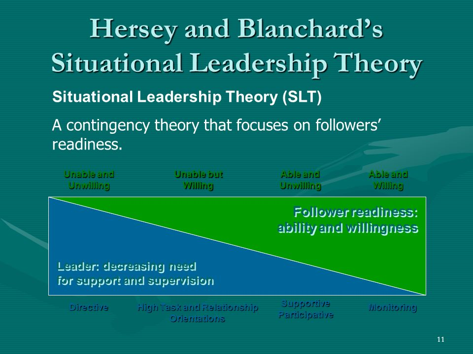 11 Hersey and Blanchards Situational Leadership Theory Situational Leadership Theory (SLT) A contingency theory that focuses on followers readiness. L