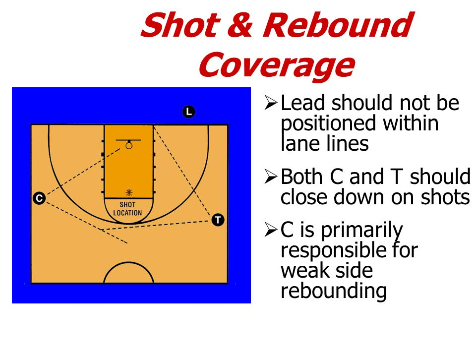 Shot & Rebound Coverage Lead should not be positioned within lane lines Both C and T should close down on shots C is primarily responsible for weak si