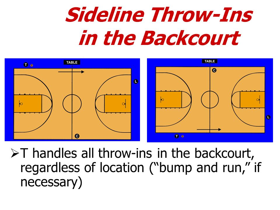 Sideline Throw-Ins in the Backcourt T handles all throw-ins in the backcourt, regardless of location (bump and run, if necessary)