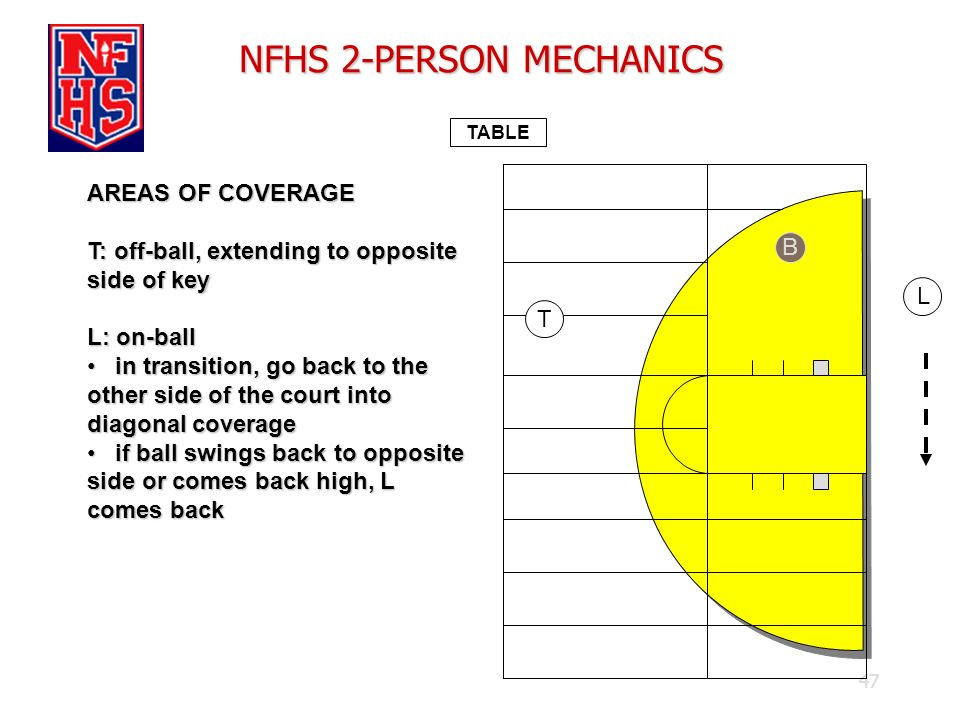 47 NFHS 2-PERSON MECHANICS TABLE AREAS OF COVERAGE T: off-ball, extending to opposite side of key L: on-ball in transition, go back to the other side