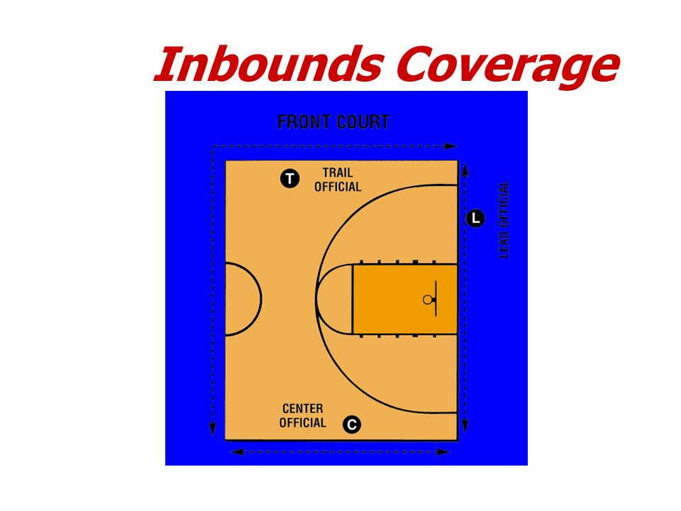 Inbounds Coverage
