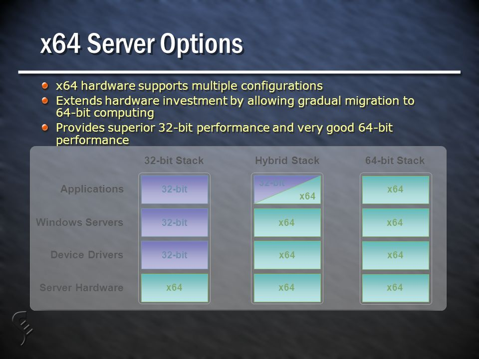 x64 Server Options x64 hardware supports multiple configurations Extends hardware investment by allowing gradual migration to 64-bit computing Provides superior 32-bit performance and very good 64-bit performance x64 hardware supports multiple configurations Extends hardware investment by allowing gradual migration to 64-bit computing Provides superior 32-bit performance and very good 64-bit performance Server Hardware Device Drivers Windows Servers Applications 32-bit Stack64-bit StackHybrid Stack x64 32-bit x64 32-bit x64