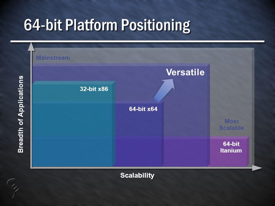 Scalability Breadth of Applications Versatile Mainstream 64-bit x64 64-bit Itanium Most Scalable 32-bit x86 64-bit Platform Positioning