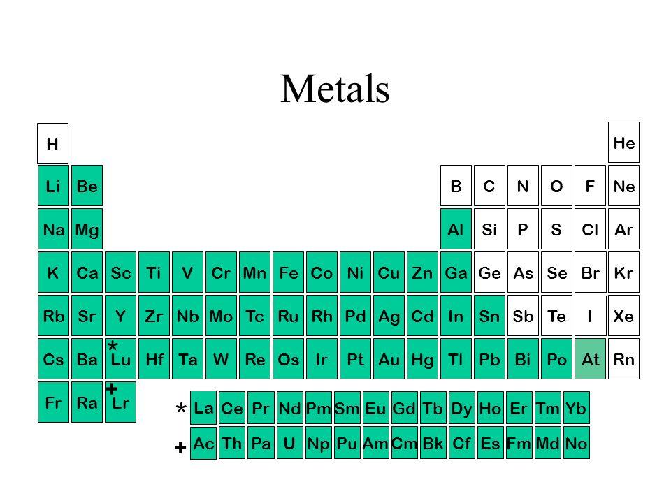 Modern periodic table H Li Na Cs Rb K TlHgAuHfLuBa Fr PtIrOsReWTa He RnAtPoBiPb Be Mg Sr Ca CdAgZrYPdRhRuTcMoNb LrRa ZnCuTiScNiCoFeMnCrV InXeITeSbSn G