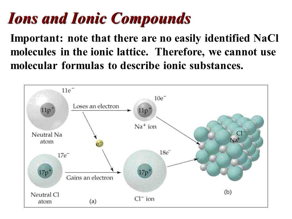 Bonds and Stuff Ion Cation and anion Ionic Bond Covalent Bond Molecule Formula Unit Chemical Formula Structural Formula Explain the following