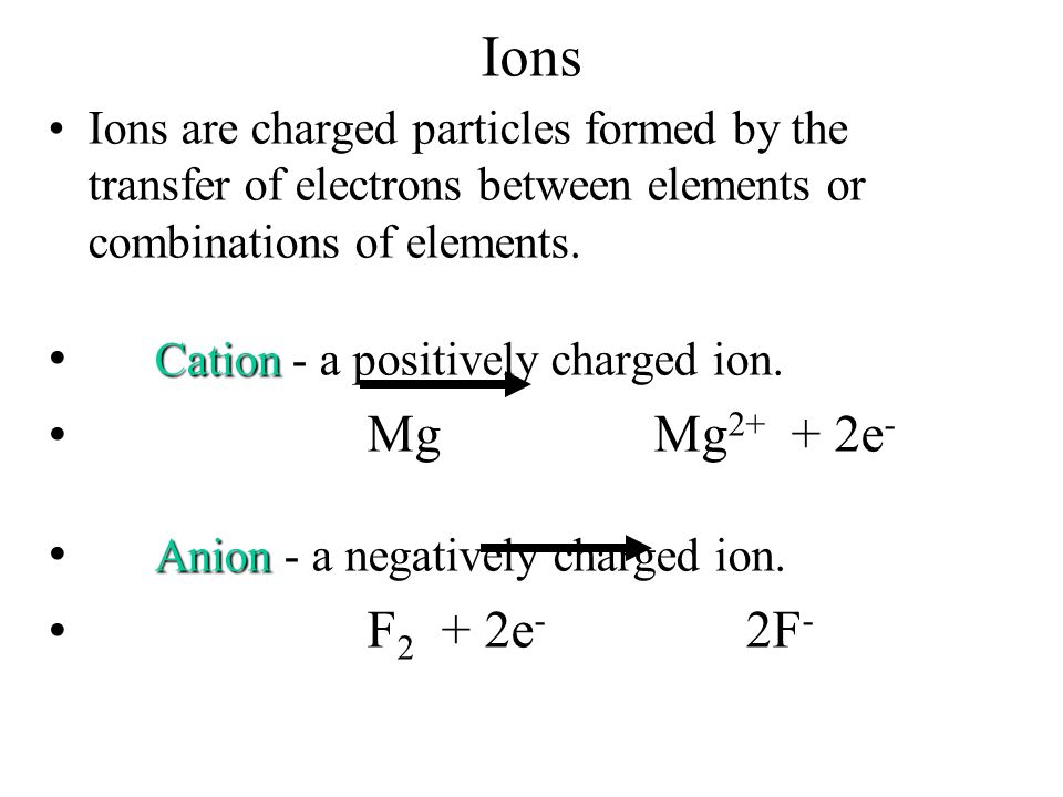 Naming Compounds Memorize all polyatomic ions pg 63 and how to determine the rest Memorize names of elements –s block, p block = all Transition metals