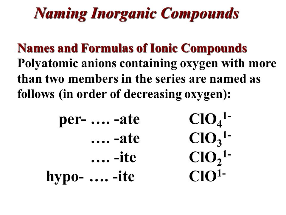 Polyatomic ions For compounds that contain 1 or 2 polyatomic ions, base the formulas upon the given ion name(s). ammonium chloride NH 4 Cl sodium hydr