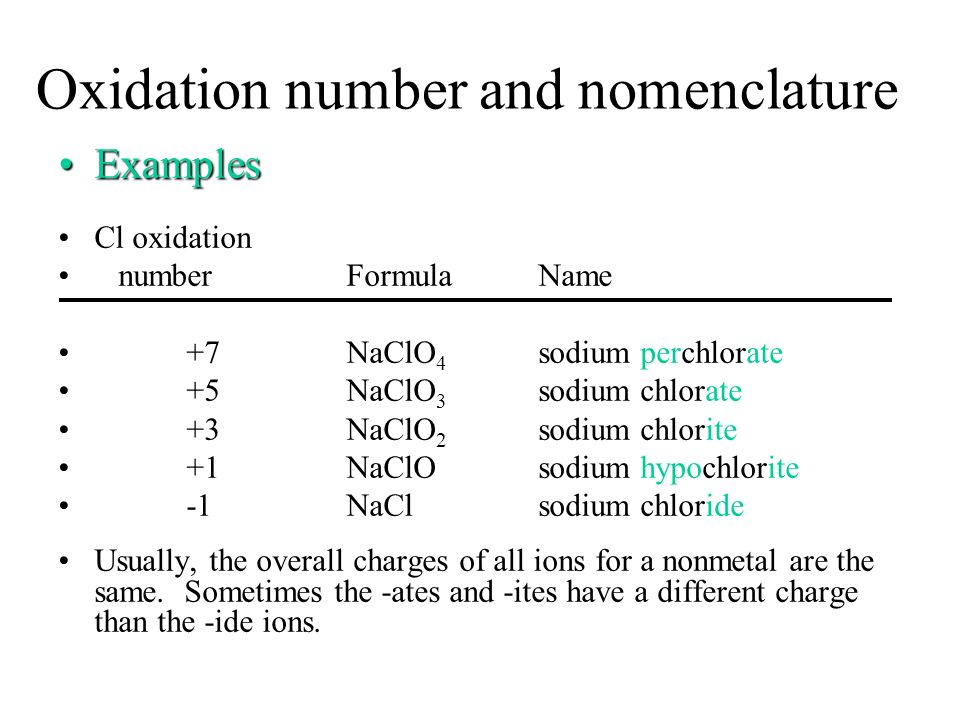 Oxidation number and nomenclature Polyatomic anions containing oxygenPolyatomic anions containing oxygen rely on a modification of the name of the oth
