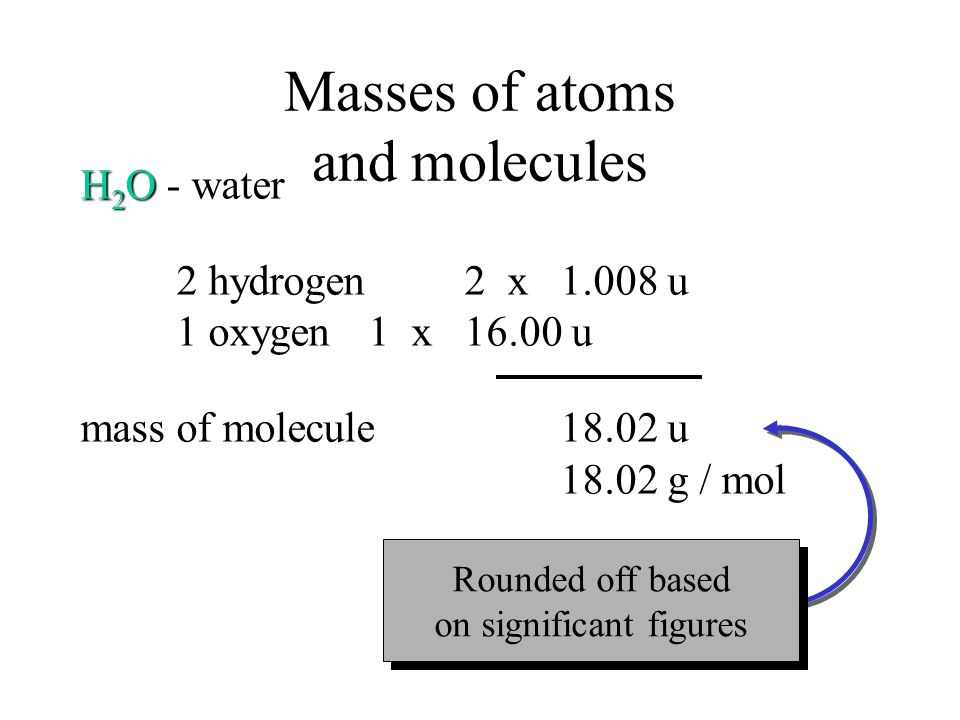 Masses of atoms and molecules Atomic massAtomic mass The average, relative mass of an atom in an element. Can be expressed in relative amtomic mass un