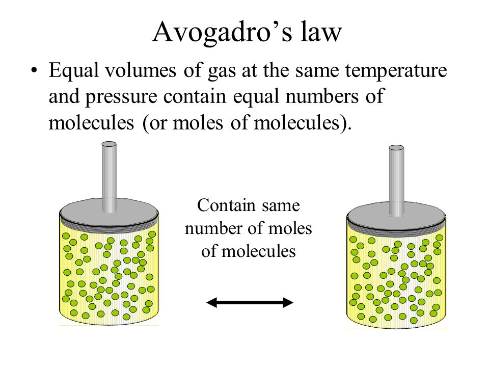Gay-Lussacs Law Example.Example. Reaction of hydrogen and oxygen gases. Two volumes of hydrogen will combine with one volume of oxygen to produce two