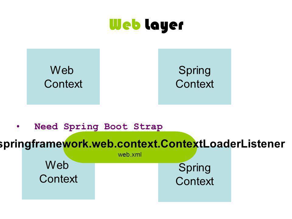 Web Layer Need Spring Boot Strap Web Context Spring Context Web Context Spring Context org.springframework.web.context.ContextLoaderListener web.xml