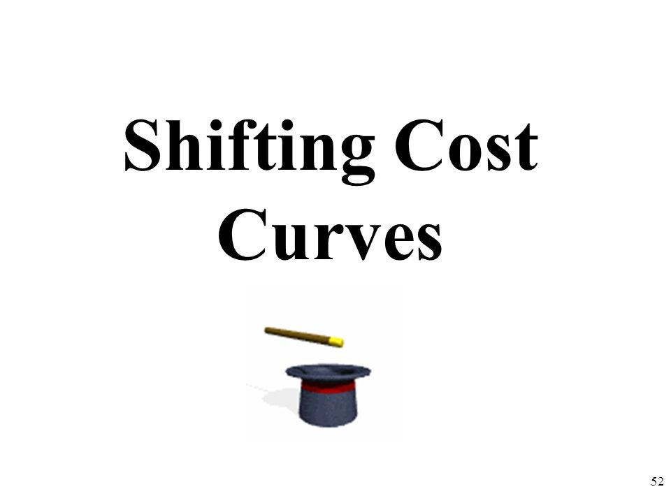 Shifting Cost Curves 52