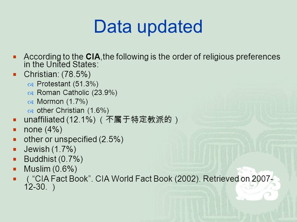 Data updated According to the CIA,the following is the order of religious preferences in the United States: Christian: (78.5%) Protestant (51.3%) Roman Catholic (23.9%) Mormon (1.7%) other Christian (1.6%) unaffiliated (12.1%) none (4%) other or unspecified (2.5%) Jewish (1.7%) Buddhist (0.7%) Muslim (0.6%) CIA Fact Book.