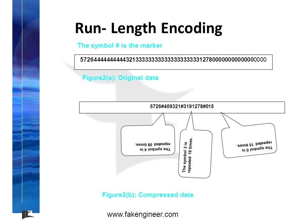 www.fakengineer.com Run- Length Encoding 5726444444444432133333333333333333333127800000000000000000 Figure2(a): Original data 5726#409321#3191278#015 The symbol 4 is repeated 09 times.
