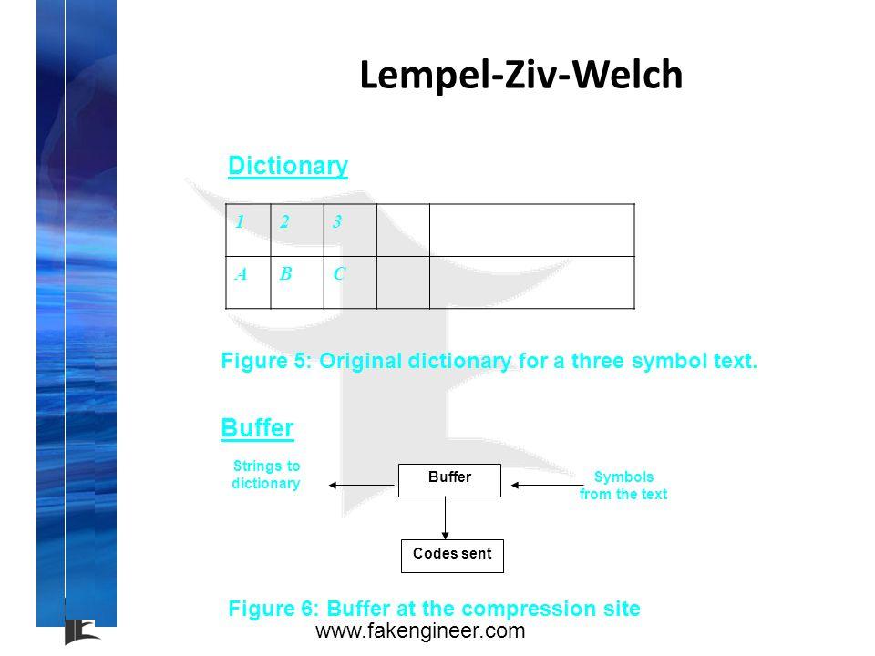 www.fakengineer.com Lempel-Ziv-Welch 123 ABC Figure 5: Original dictionary for a three symbol text.