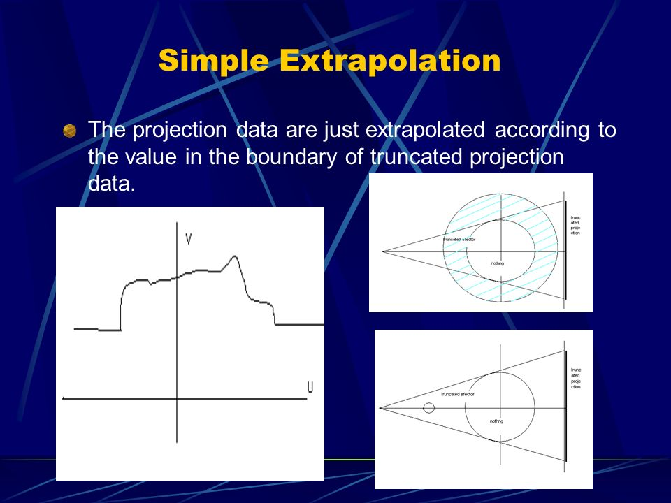 Simple Extrapolation The projection data are just extrapolated according to the value in the boundary of truncated projection data.