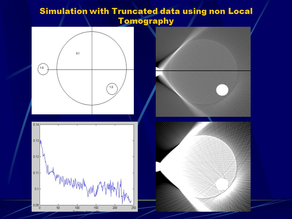 Simulation with Truncated data using non Local Tomography