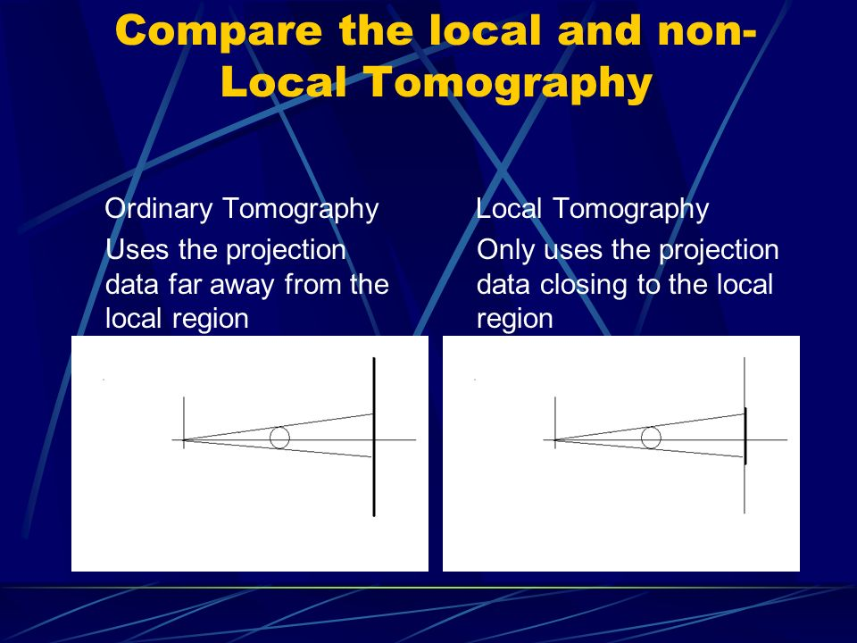 Compare the local and non- Local Tomography Ordinary Tomography Uses the projection data far away from the local region Local Tomography Only uses the projection data closing to the local region