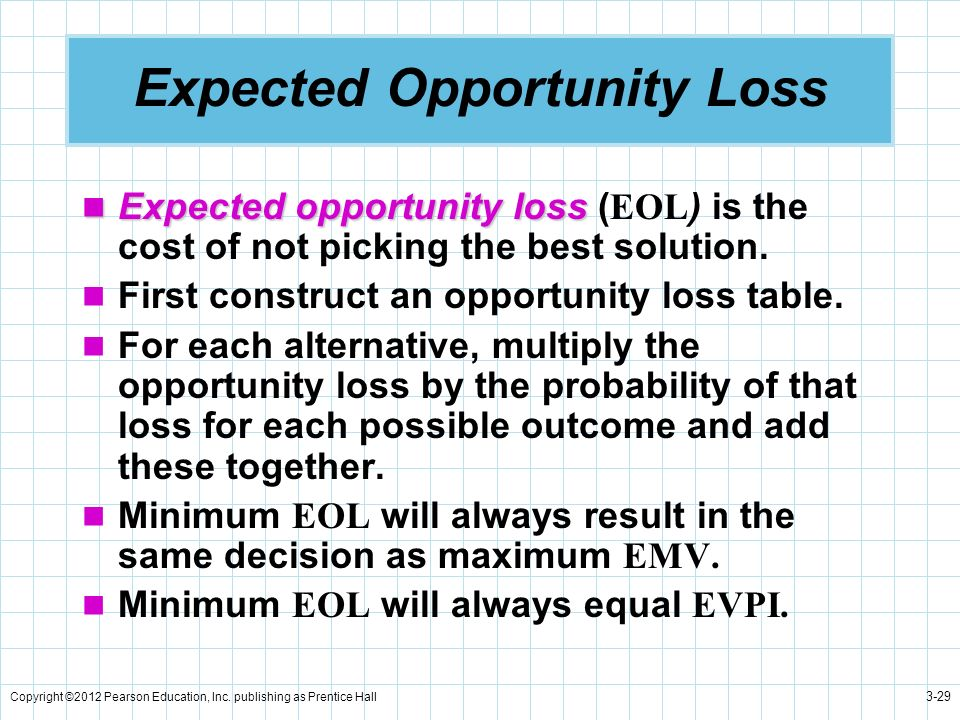 Copyright ©2012 Pearson Education, Inc. publishing as Prentice Hall 3-29 Expected Opportunity Loss Expected opportunity loss Expected opportunity loss