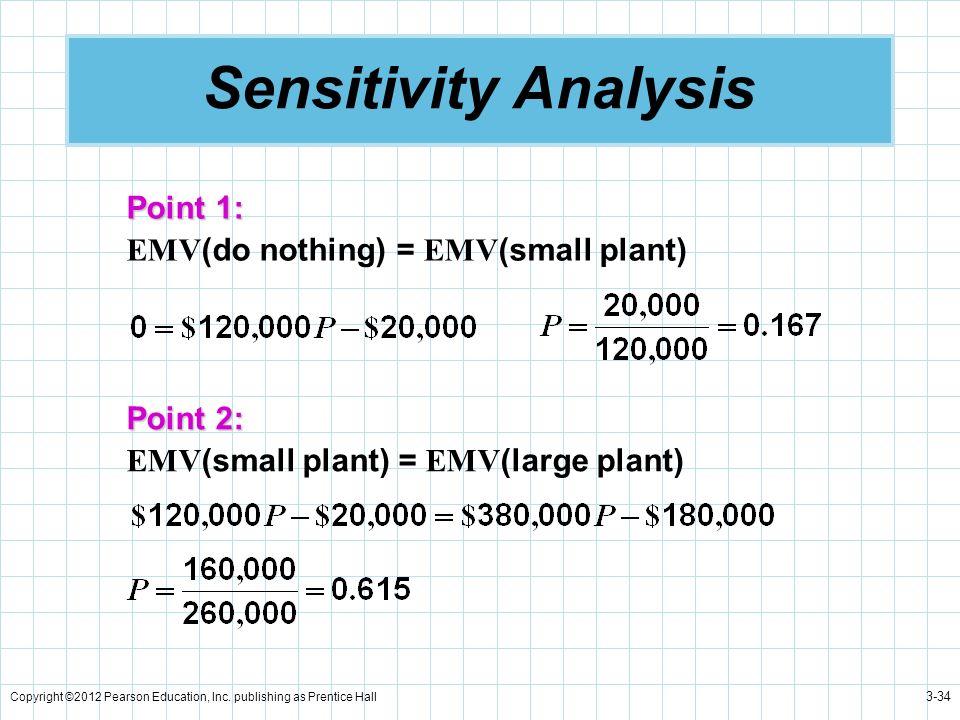 Copyright ©2012 Pearson Education, Inc. publishing as Prentice Hall 3-34 Sensitivity Analysis Point 1: EMV (do nothing) = EMV (small plant) Point 2: E