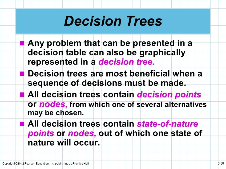 Copyright ©2012 Pearson Education, Inc. publishing as Prentice Hall 3-38 Decision Trees decision tree. Any problem that can be presented in a decision
