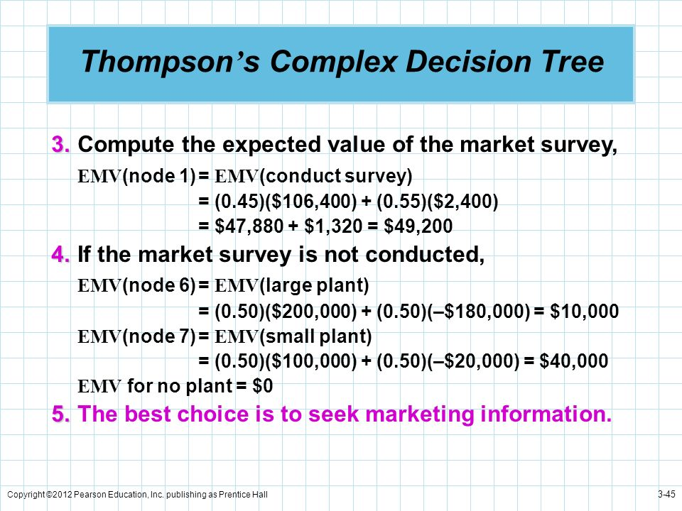 Copyright ©2012 Pearson Education, Inc. publishing as Prentice Hall 3-45 Thompson s Complex Decision Tree 3. 3.Compute the expected value of the marke