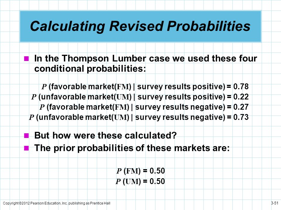 Copyright ©2012 Pearson Education, Inc. publishing as Prentice Hall 3-51 Calculating Revised Probabilities In the Thompson Lumber case we used these f