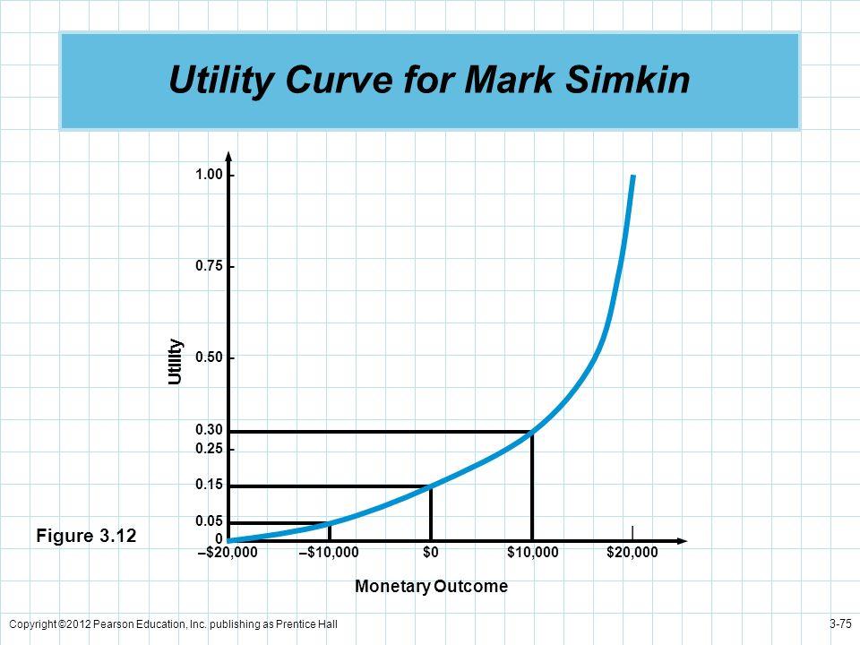 Copyright ©2012 Pearson Education, Inc. publishing as Prentice Hall 3-75 Utility Curve for Mark Simkin Figure 3.12 1.00 – 0.75 – 0.50 – 0.30 – 0.25 –