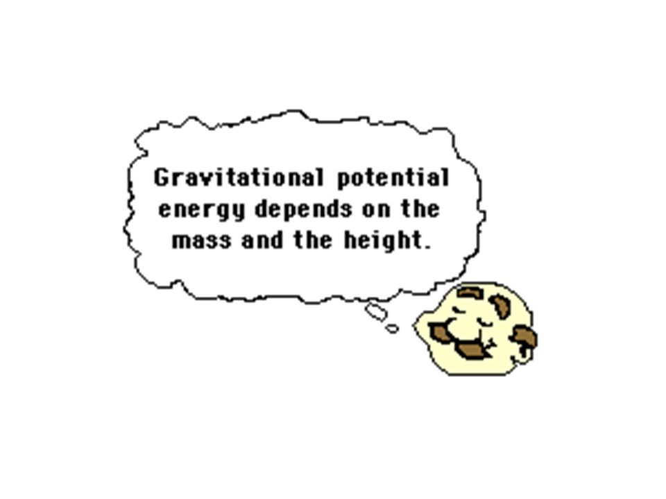 Gravitational Potential Energy (U g ) The change in gravitational potential energy is the negative of the work done by gravitational force on an objec