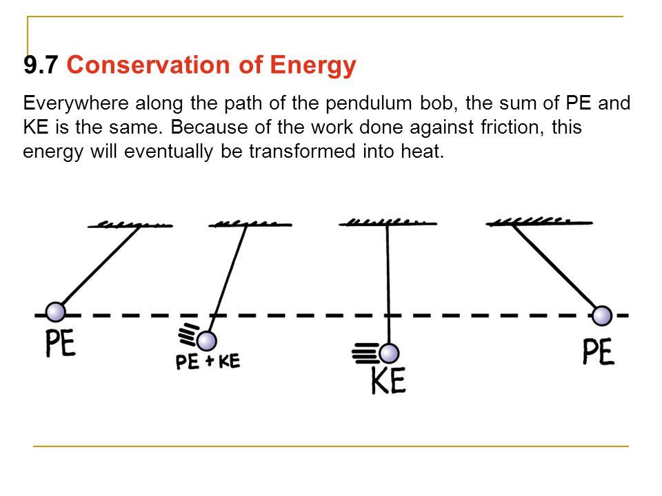 Part of the PE of the wound spring changes into KE. The remaining PE goes into heating the machinery and the surroundings due to friction. No energy i