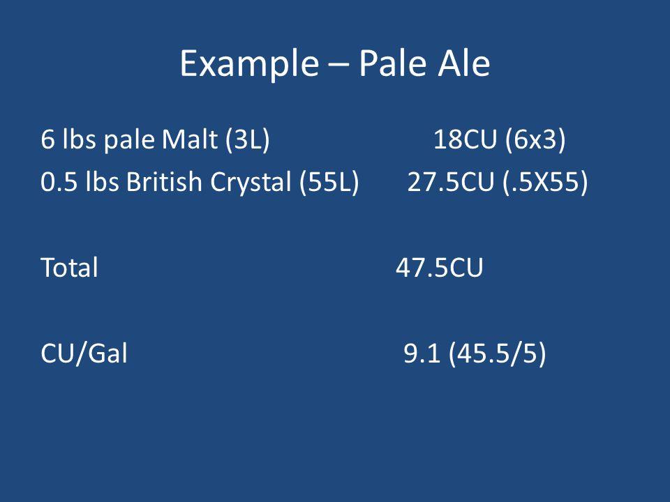 Example – Pale Ale 6 lbs pale Malt (3L) 18CU (6x3) 0.5 lbs British Crystal (55L) 27.5CU (.5X55) Total 47.5CU CU/Gal 9.1 (45.5/5)