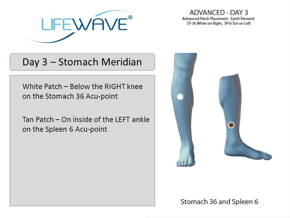 Day 3 – Stomach Meridian White Patch – Below the RIGHT knee on the Stomach 36 Acu-point Tan Patch – On inside of the LEFT ankle on the Spleen 6 Acu-po