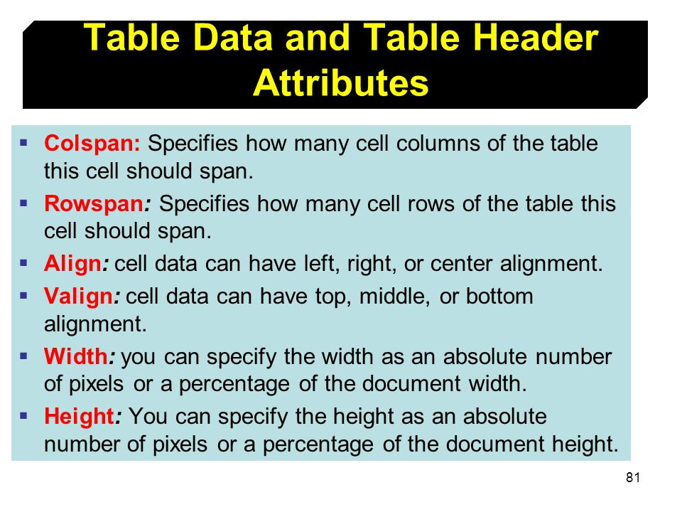 81 Table Data and Table Header Attributes Colspan: Specifies how many cell columns of the table this cell should span. Rowspan: Specifies how many cel
