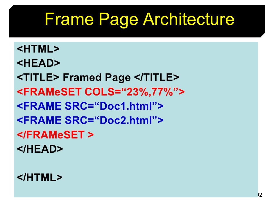 92 Frame Page Architecture Framed Page