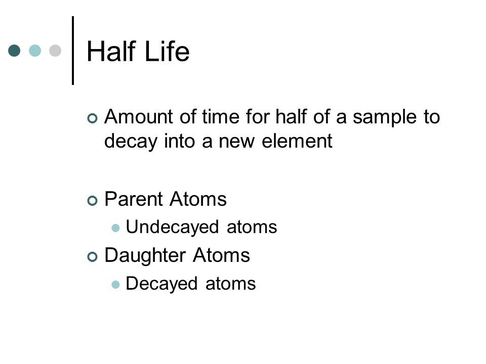 Half Life Amount of time for half of a sample to decay into a new element Parent Atoms Undecayed atoms Daughter Atoms Decayed atoms