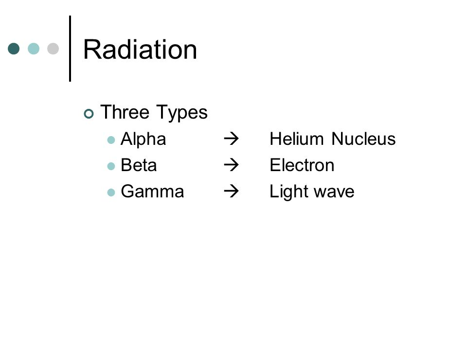 Radiation Three Types Alpha Helium Nucleus Beta Electron Gamma Light wave