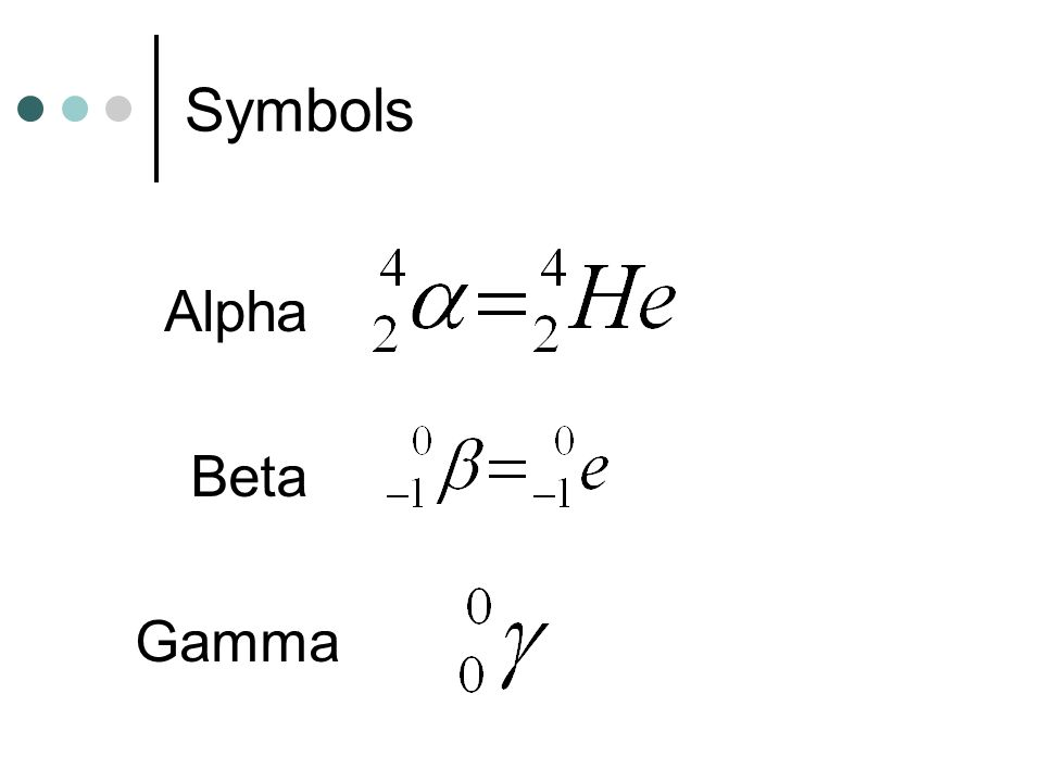 Symbols Alpha Gamma Beta